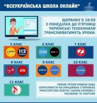 Проект «Всеукраїнська школа онлайн»